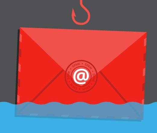 Best Practices to Avoid Phishing