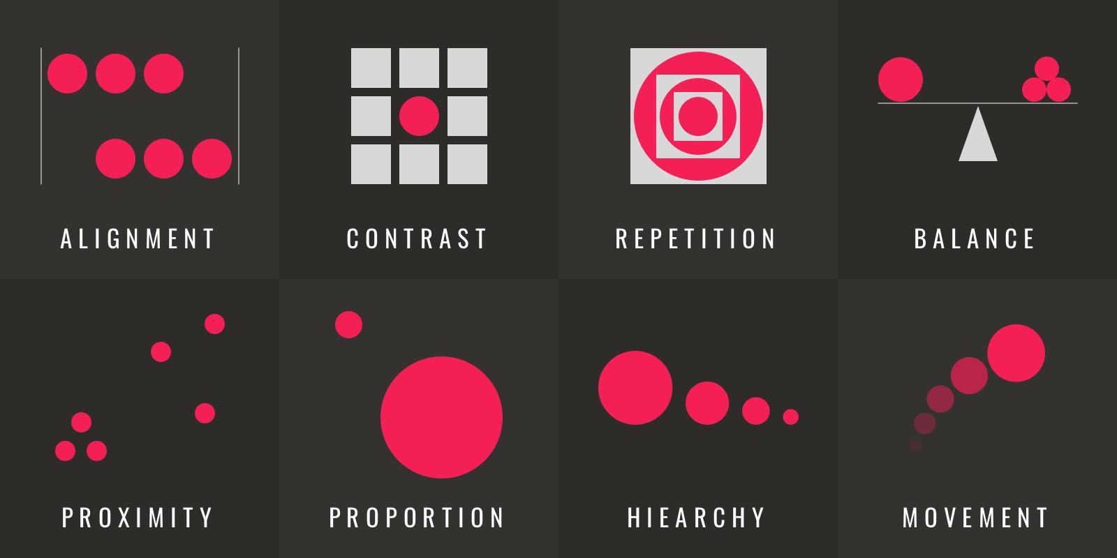 principles of visual design