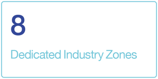 8 dedicated industry zones