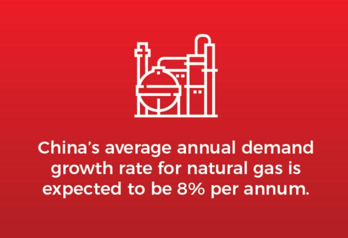 GAS20_China Stats_2