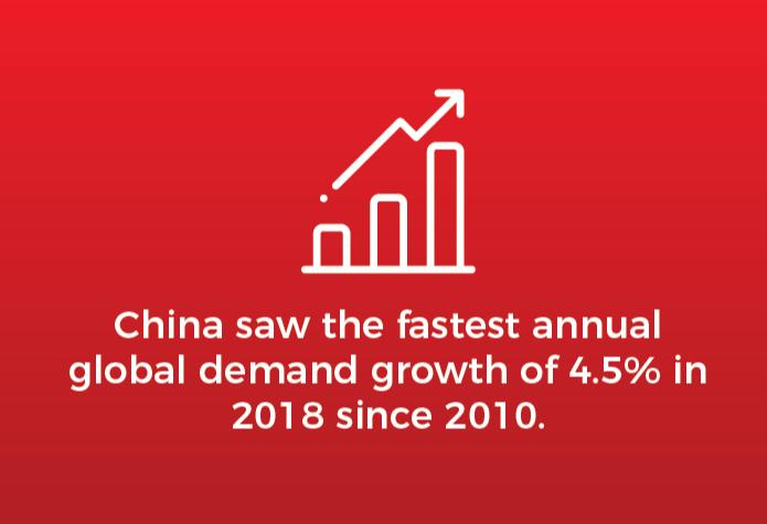 GAS20_China Stats_1
