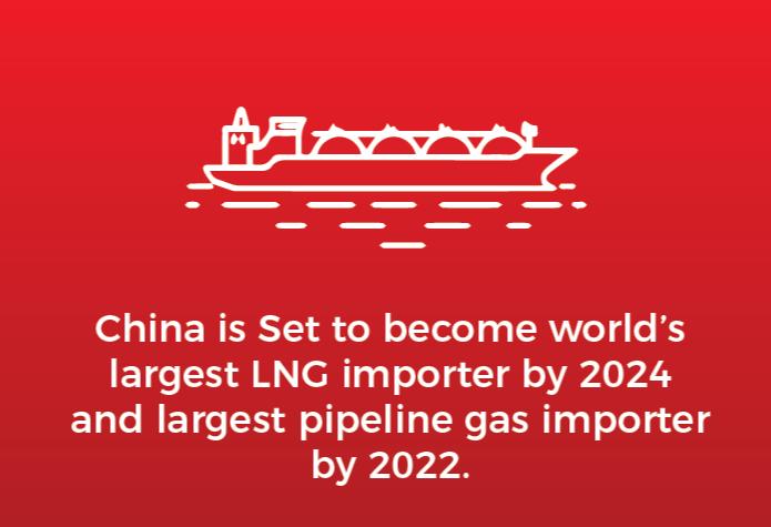 GAS20_China Stats_4
