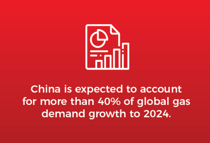 GAS20_China Stats_3