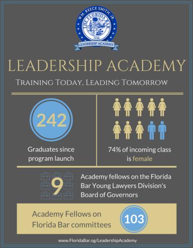 Академия лидерства Deloitte: геймификация обучения сотрудников