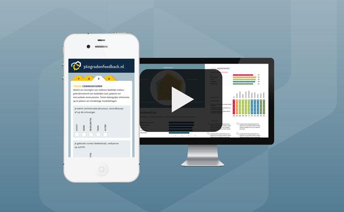 video 360 graden feedback
