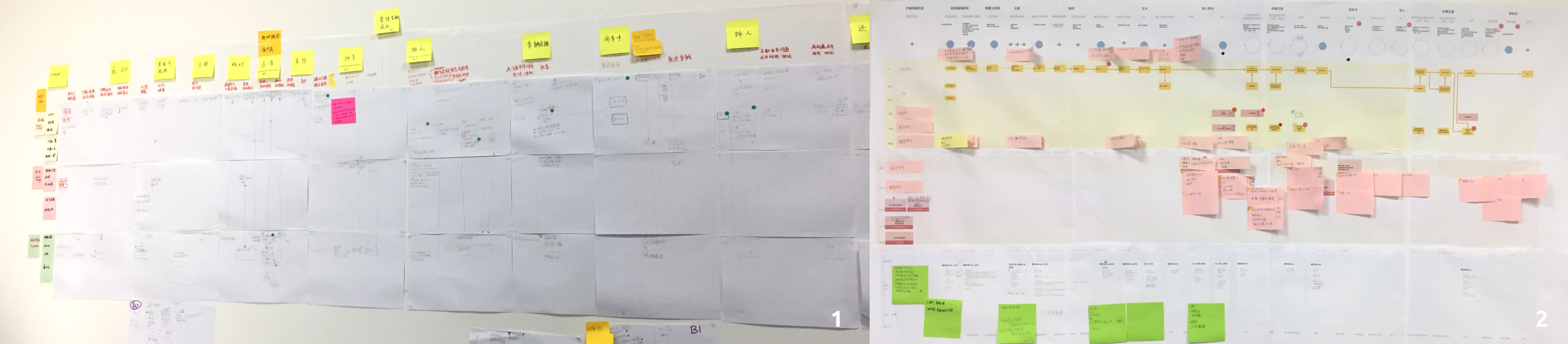 Thesis 3 found it was impossible to create one service blueprint to visualize all sub services therefore the team decided to host a set of development meetings malvernweather Choice Image