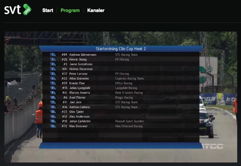 Startordning svtplay i Clio Cup Falkenberg