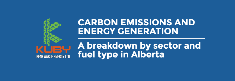 Infographic: Alberta's Emissions and the Need for Solar