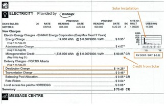 Understanding the Fundamentals of Your Energy Bill