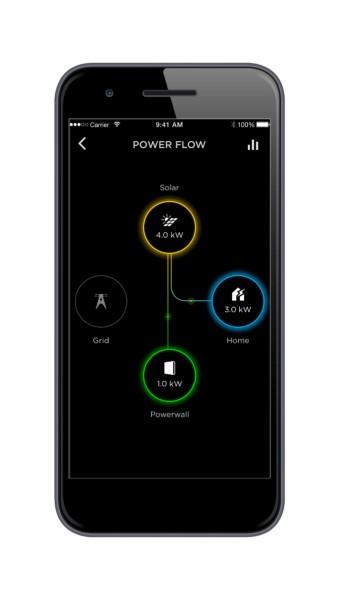 Tesla Powerwall App Canada