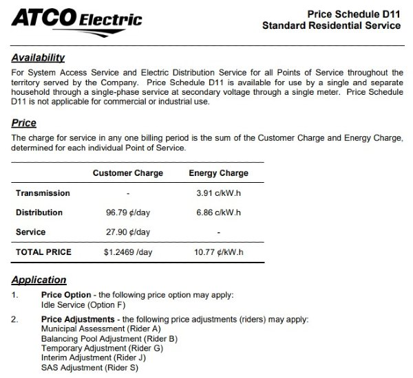 Energy Price Breakdown from ATCO
