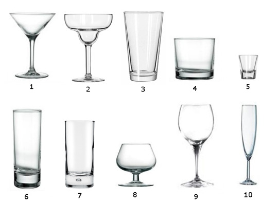 Cocktail Glassware 101