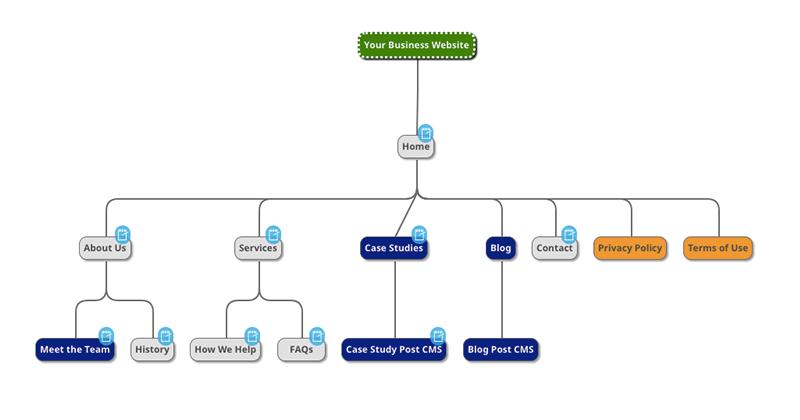 Web Development Sitemap
