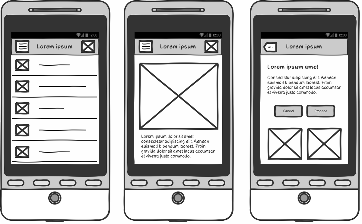 Advanced mobile prototyping in Axure RP Pro: tips and examples