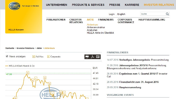 HELLA KGaA Hueck & Co. (EN)