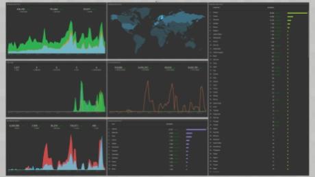 Kuvassa on esimerkki all-in-one analytiikkapalveluni työpöydästä.