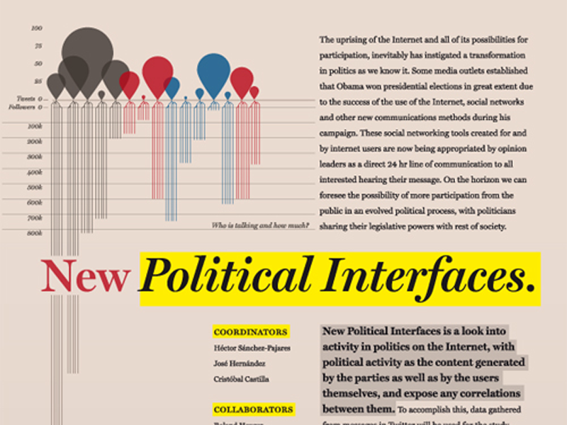 New Political Interfaces