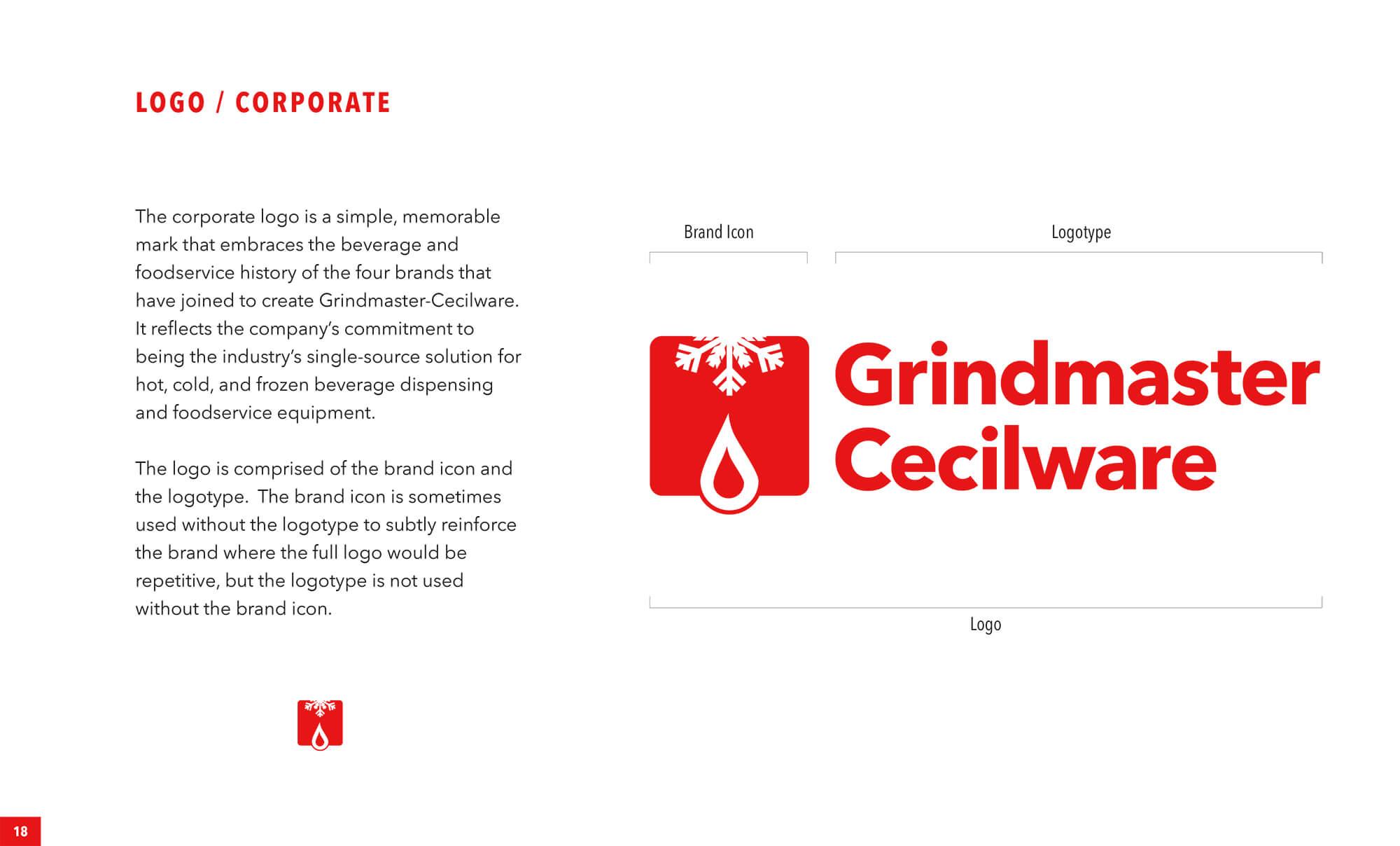 Grindmaster-Cecilware Brand Standards