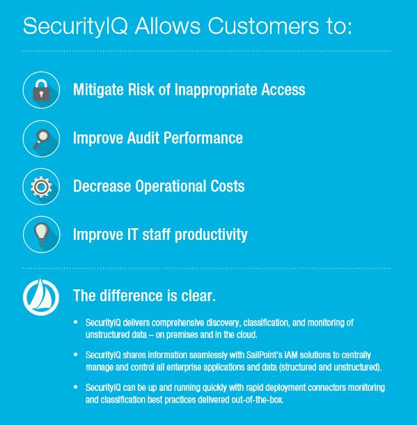 SailPoint identityIQ - Gestión de Identidades y Accesos