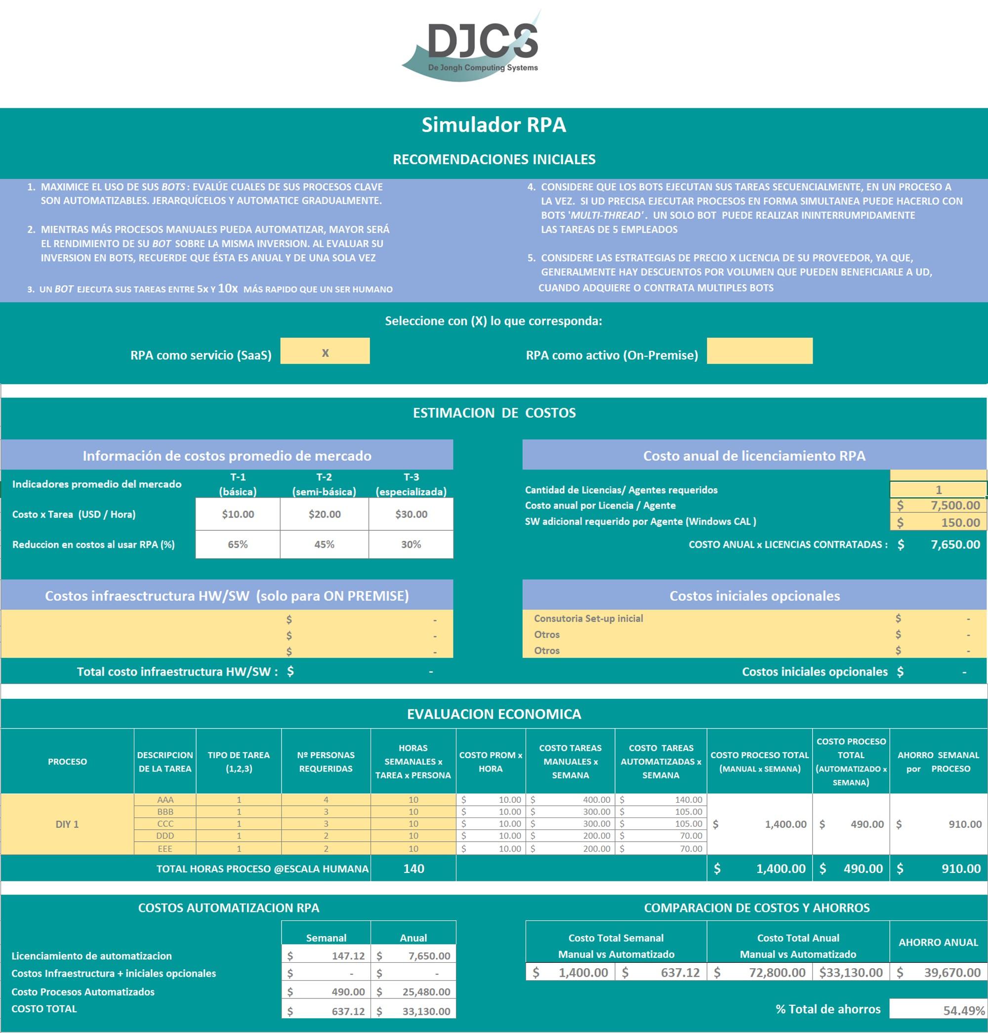 Automatización Robótica de Procesos (RPA) - Reduccion de costos