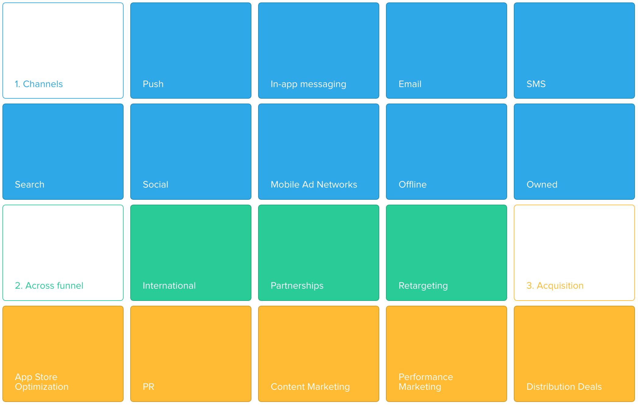 App Marketing Stack