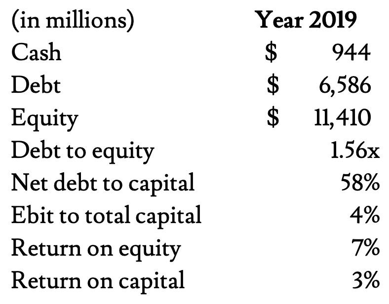 Ganel Holdings 2019 Balance Sheet