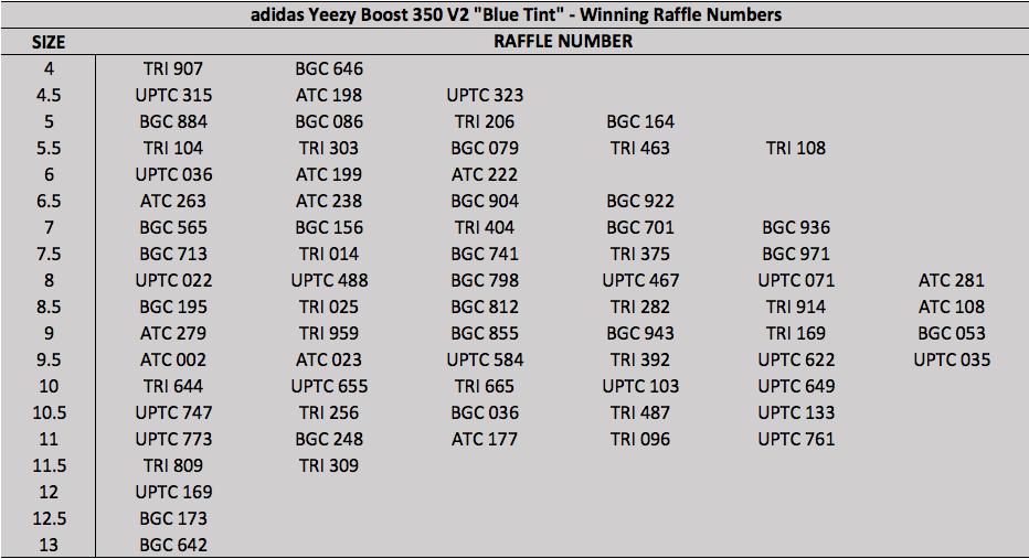 21cb28eadee4f adidas Yeezy Boost 350 V2