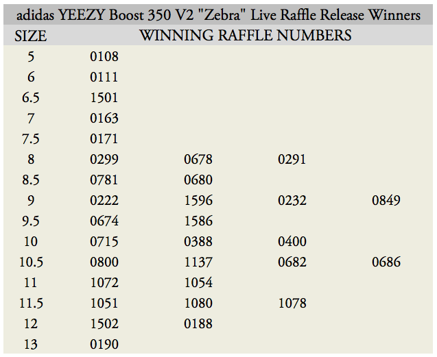 4132f38ad Sole Academy Raffle Release Mechanics  adidas YEEZY BOOST 350 V2 ...