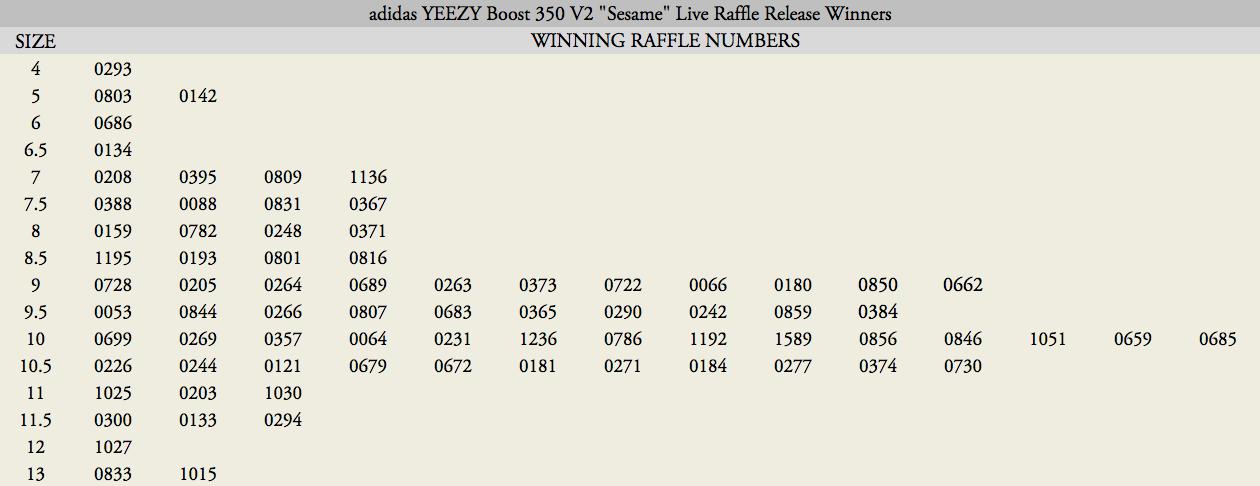 5363d53ae60 Sole Academy Raffle Release Mechanics  adidas YEEZY BOOST 350 V2 ...