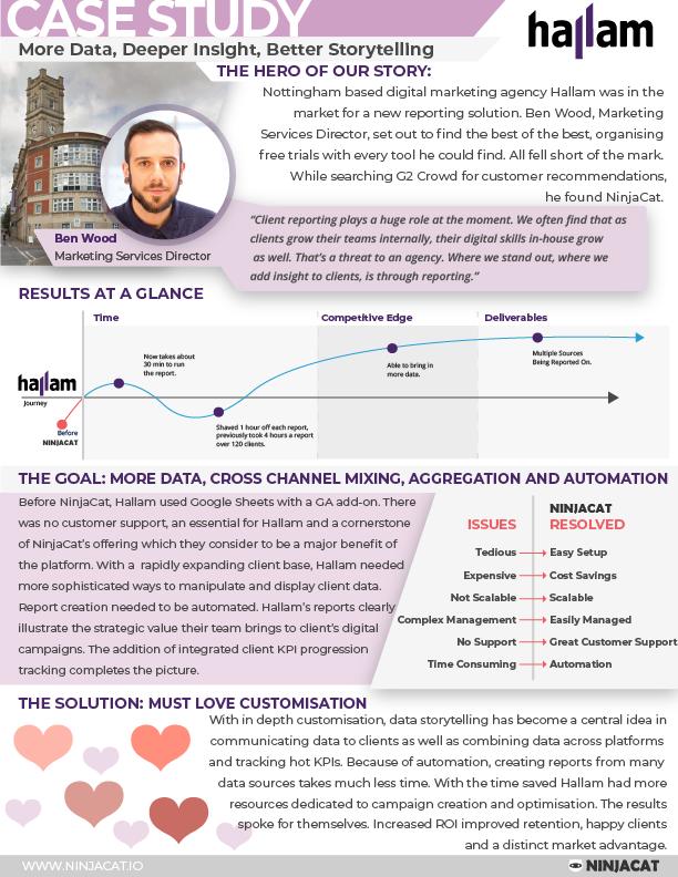 Download Halam Case Study