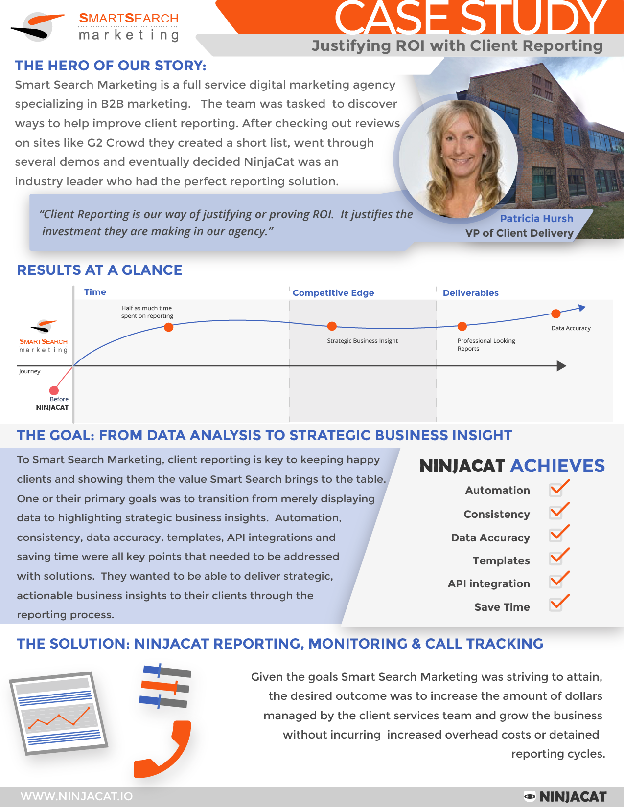 SmartSearch Marketing Case Study: Justify ROI with Client Reports