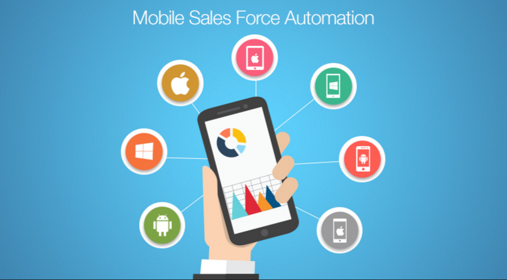 Image result for sales force automation