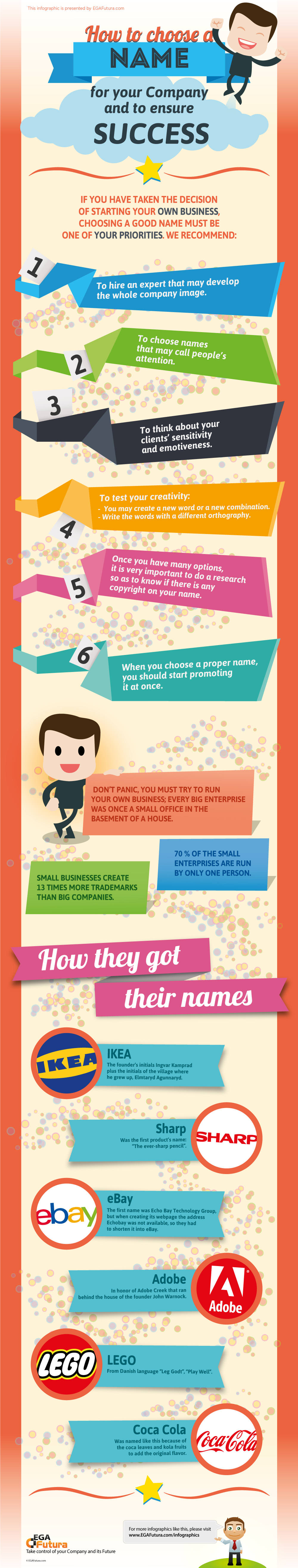 Infographic: How to choose a Name for your Company and to ensure Success