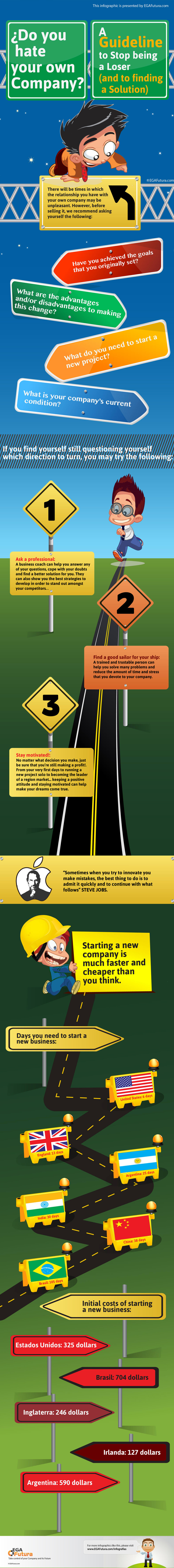 Infographic: Do you hate your own Company? A Guideline to Stop being a Loser (and to finding a Solution)