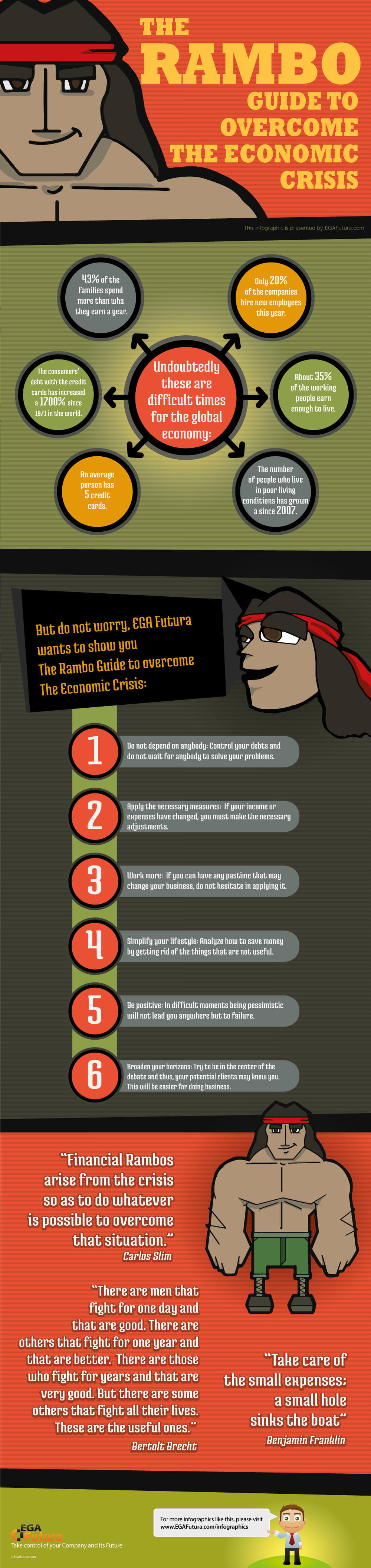Infographic: The Rambo Guide to overcome the Economic Crisis