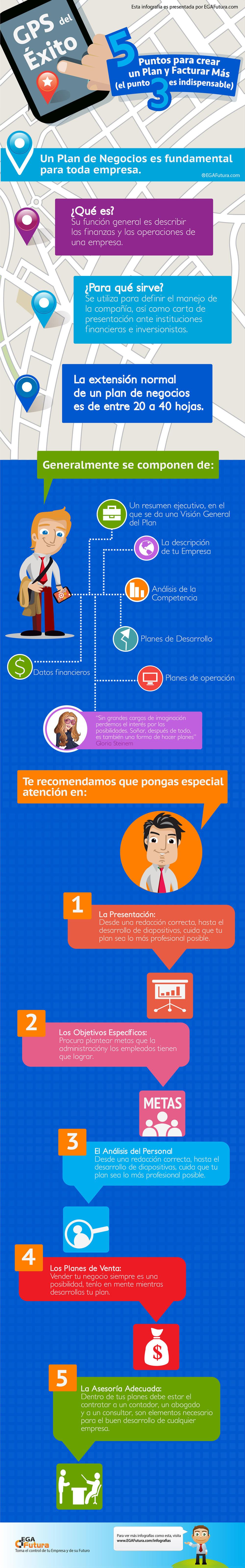 Infografía: GPS del Éxito: 5 Puntos para crear un Plan y Facturar Más (El punto 3 es Indispensable)