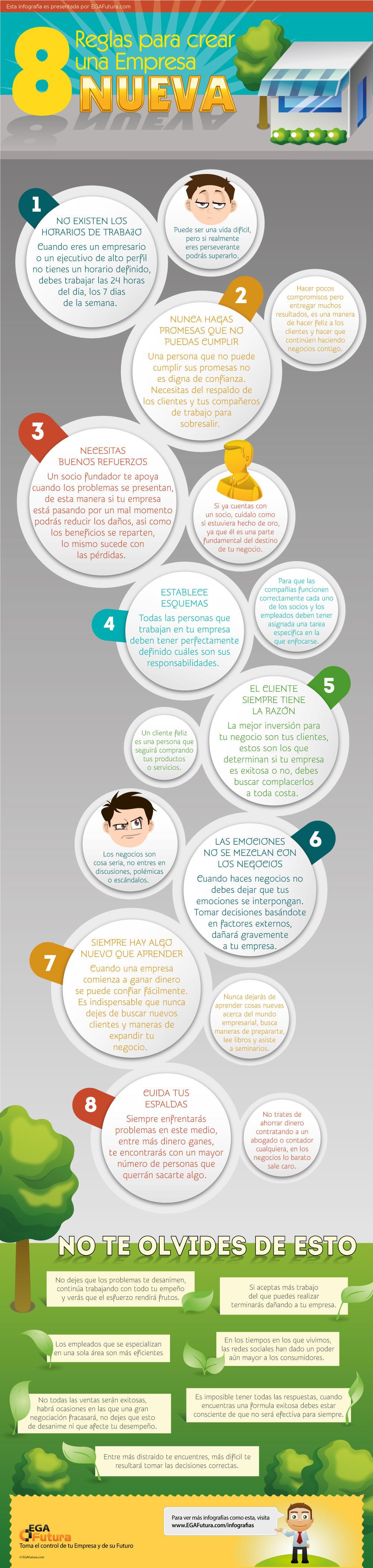 Infografía: 8 Reglas de Oro para crear una Empresa Nueva