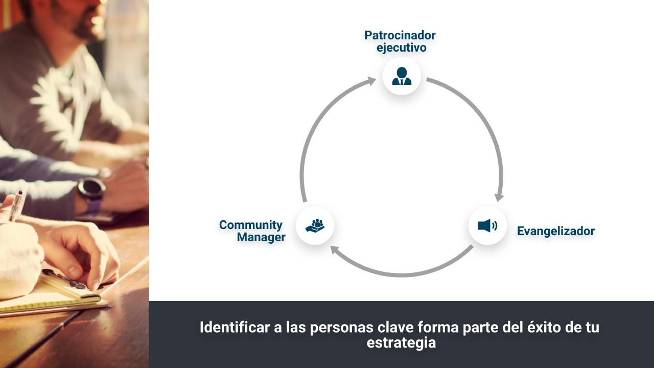 Identificar a las personas clave forma parte del 茅xito de tu estrategia