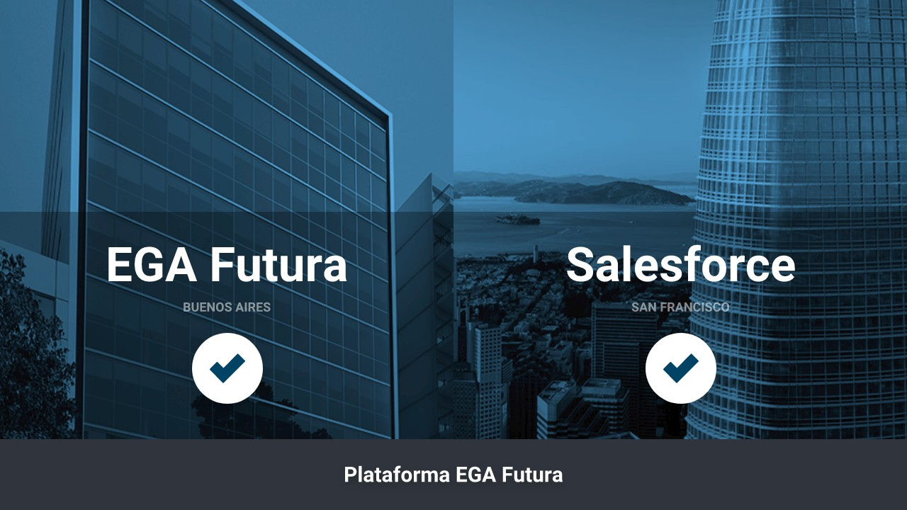 EGA Futura y Salesforce