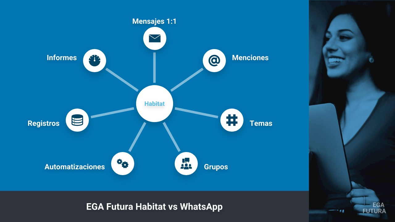 EGA Futura Habitat vs WhatsApp