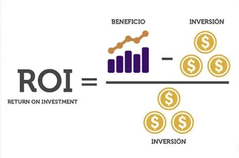También se conoce como tasa de rentabilidad y habitualmente es un indicador porcentual aunque también puede expresarse en términos absolutos es decir en cantidad de dinero. Sirve para calcular la rentabilidad de una inversión. Refleja el margen de beneficios o pérdida que se obtienen de una inversión en un periodo de tiempo. Se calcula dividiendo la ganancia que deja una venta u operación por el capital invertido. Se obtiene de la siguiente manera: Para el cálculo de ganancia se debe restar al valor final de la operación, el valor inicial y al resultado, se lo divide por el valor inicial.