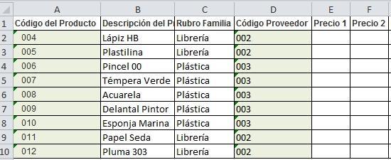 Columnas del Archivo Excel que usarás para la importación