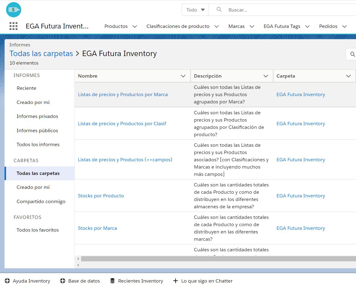 Informes incluidos en EGAFutura Inventory