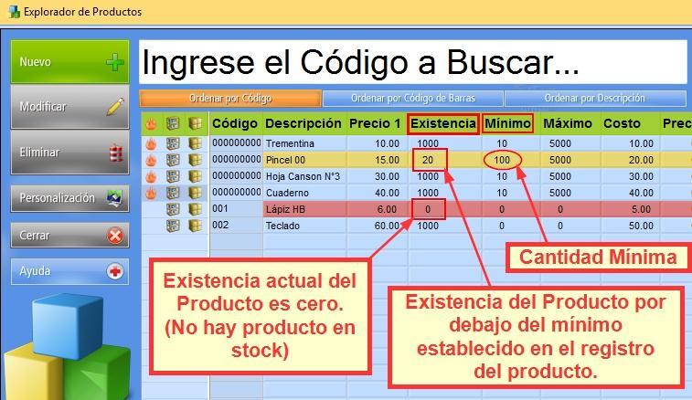 Fila Amarilla: Stock por debajo del mínimo. Fila Roja: existencia cero para ese producto