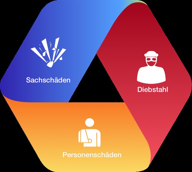 Werkschutz in Hamburg als Infografik