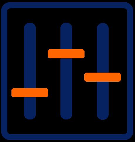 IAmI Access Controls