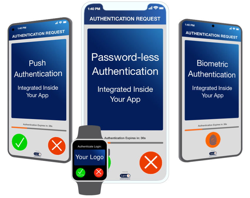 IAmI Authentication Apps
