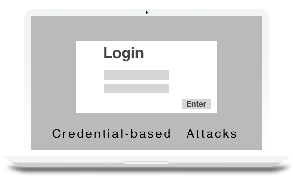Credential Based Attacks