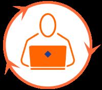 IAM Security Framework