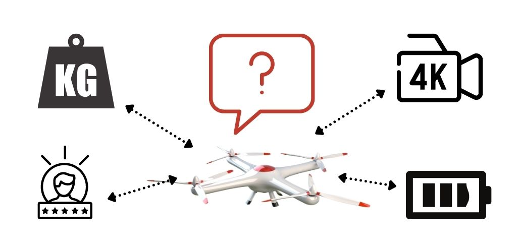 How to choose a travel drone
